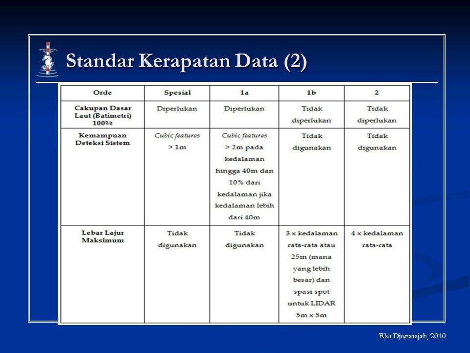 Standar Kerapatan Data (2)