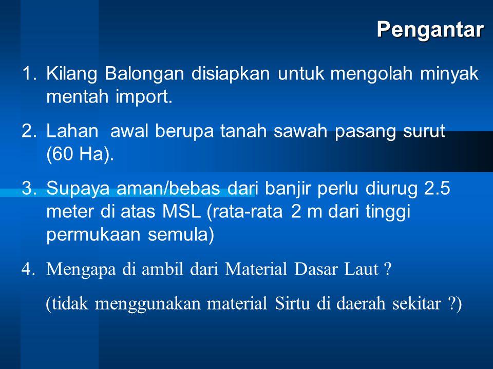 Pengantar Kilang Balongan disiapkan untuk mengolah minyak mentah import. Lahan awal berupa tanah sawah pasang surut (60 Ha).