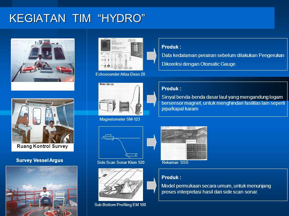 KEGIATAN TIM HYDRO Produk :