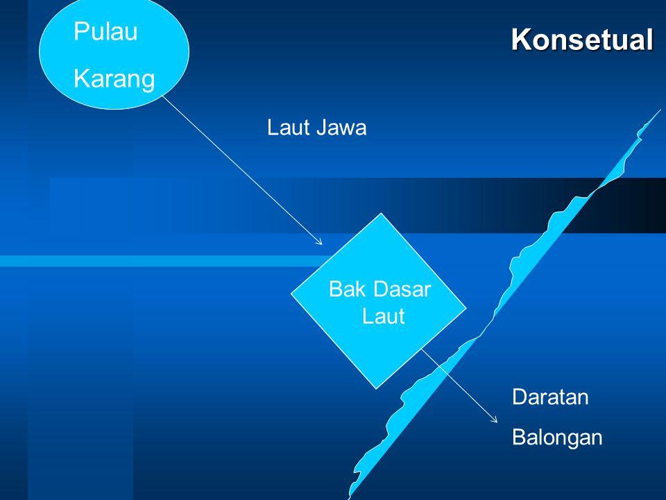 Pulau Karang Konsetual Laut Jawa Bak Dasar Laut Daratan Balongan