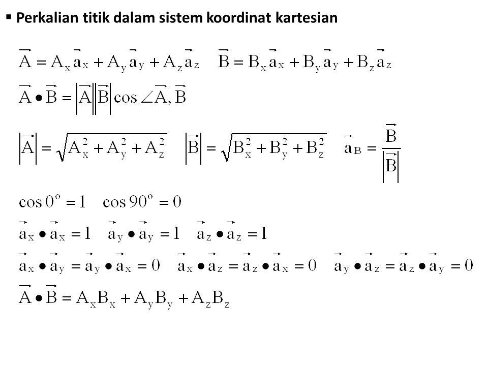 Perkalian titik dalam sistem koordinat kartesian