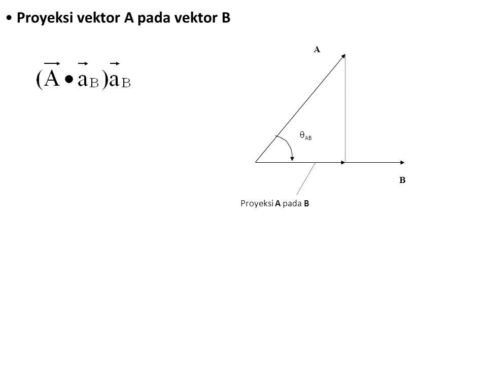 Proyeksi vektor A pada vektor B