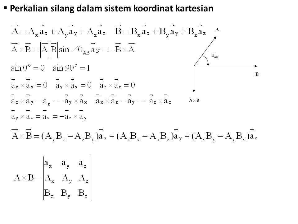 Perkalian silang dalam sistem koordinat kartesian