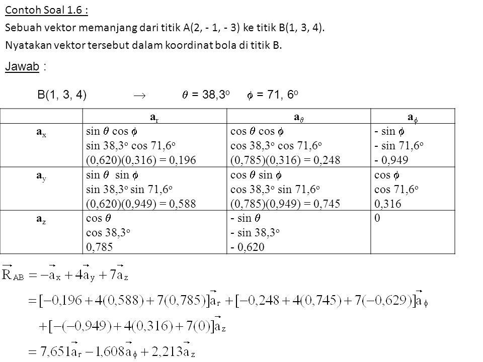 Contoh Soal 1.6 : Sebuah vektor memanjang dari titik A(2, - 1, - 3) ke titik B(1, 3, 4). Nyatakan vektor tersebut dalam koordinat bola di titik B.
