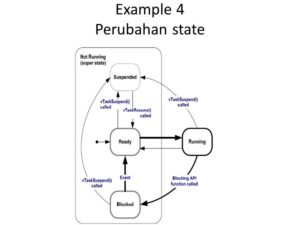 Example 4 Perubahan state