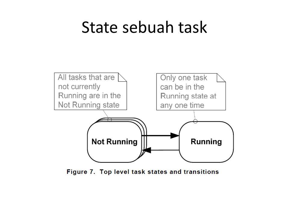 State sebuah task