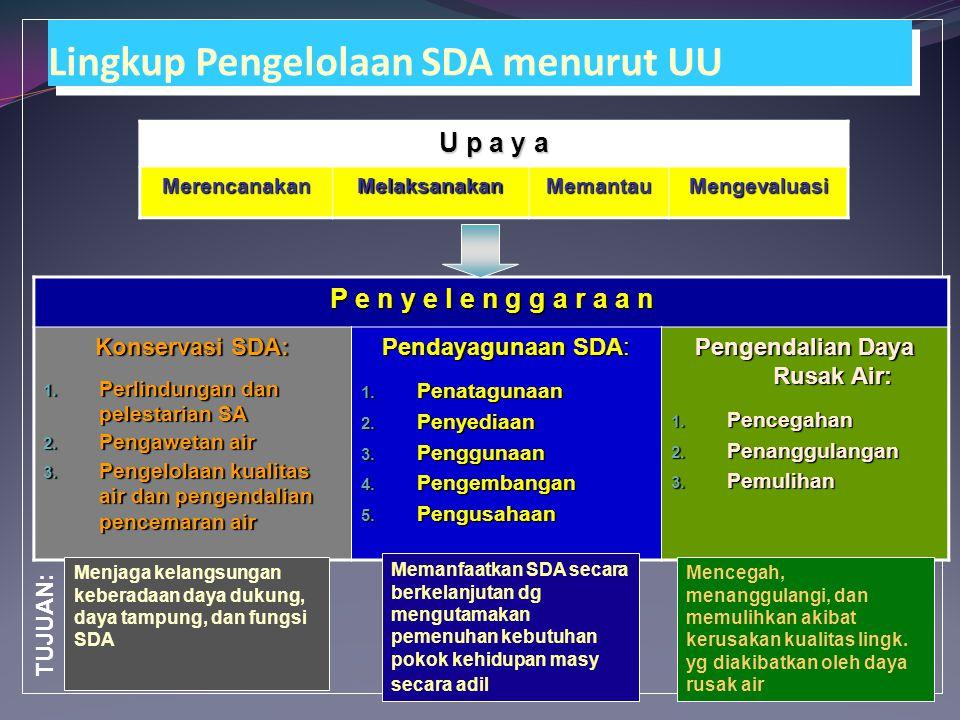 Lingkup Pengelolaan SDA menurut UU
