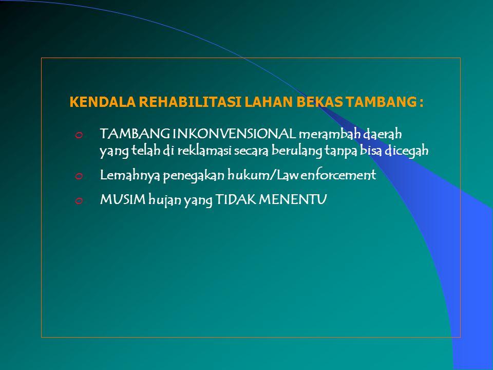 KENDALA REHABILITASI LAHAN BEKAS TAMBANG :