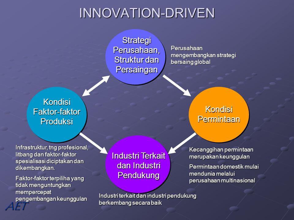 INNOVATION-DRIVEN AET Strategi Perusahaan, Struktur dan Persaingan