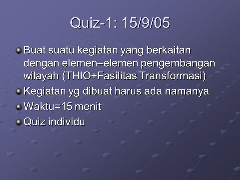 Quiz-1: 15/9/05 Buat suatu kegiatan yang berkaitan dengan elemen–elemen pengembangan wilayah (THIO+Fasilitas Transformasi)
