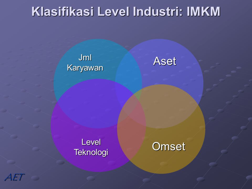 Klasifikasi Level Industri: IMKM