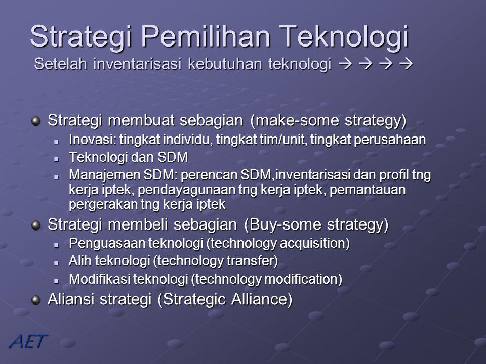 Strategi Pemilihan Teknologi Setelah inventarisasi kebutuhan teknologi    