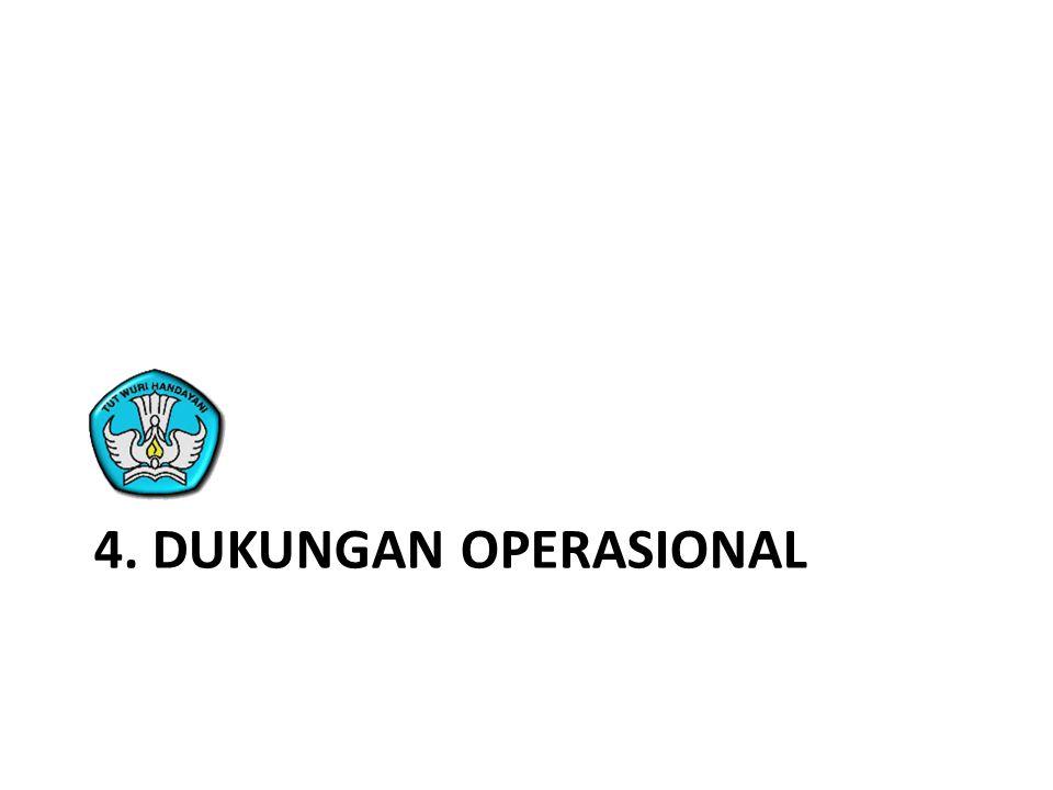 4. Dukungan operasional