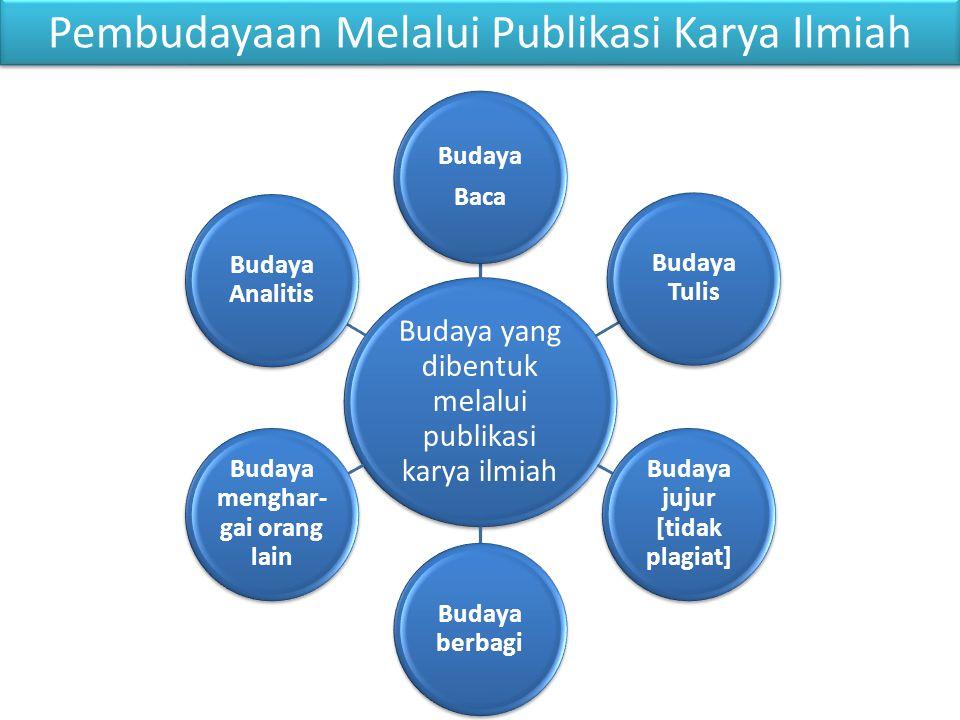 Pembudayaan Melalui Publikasi Karya Ilmiah