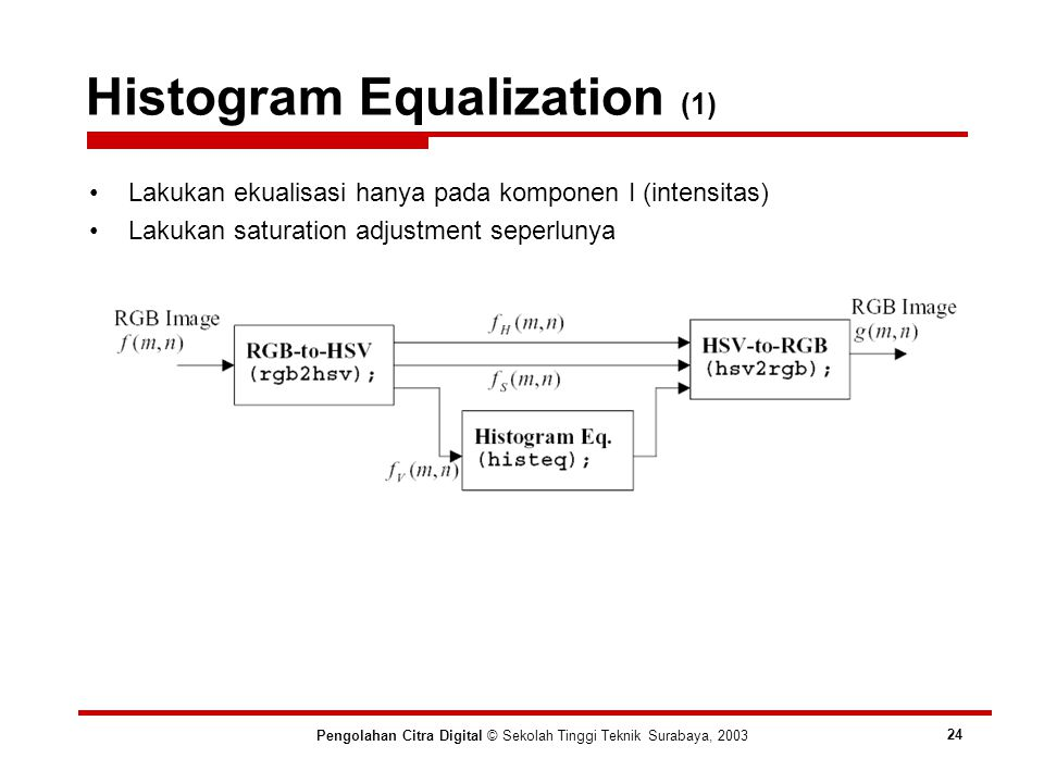 Histogram Equalization (1)