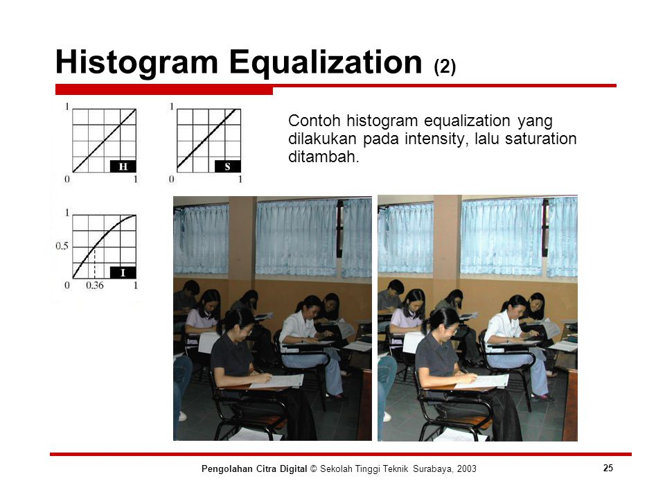 Histogram Equalization (2)