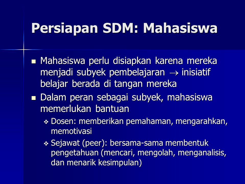 Persiapan SDM: Mahasiswa
