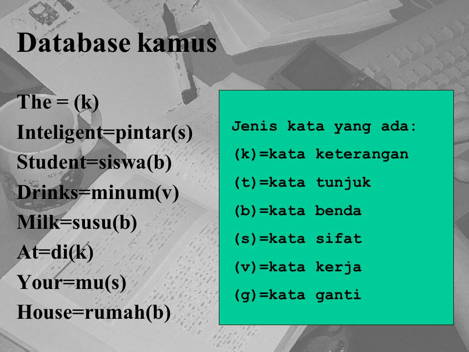 Database kamus The = (k) Inteligent=pintar(s) Student=siswa(b)