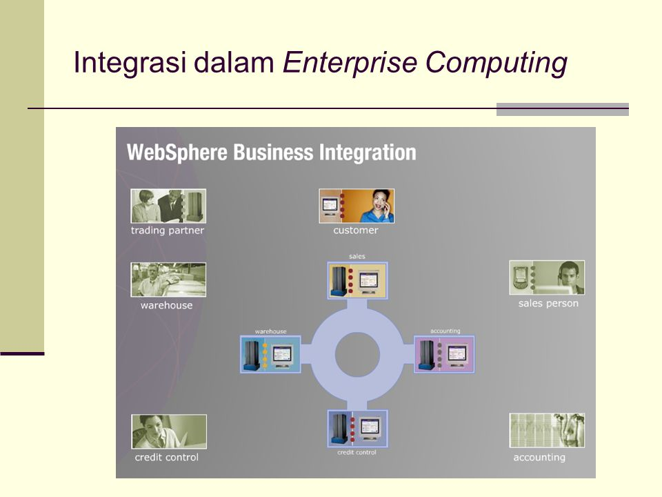Integrasi dalam Enterprise Computing