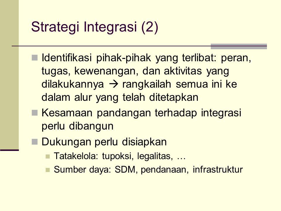Strategi Integrasi (2)