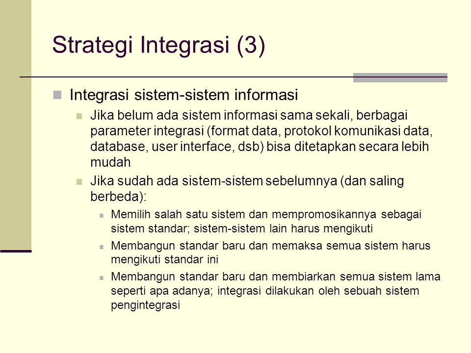 Strategi Integrasi (3) Integrasi sistem-sistem informasi