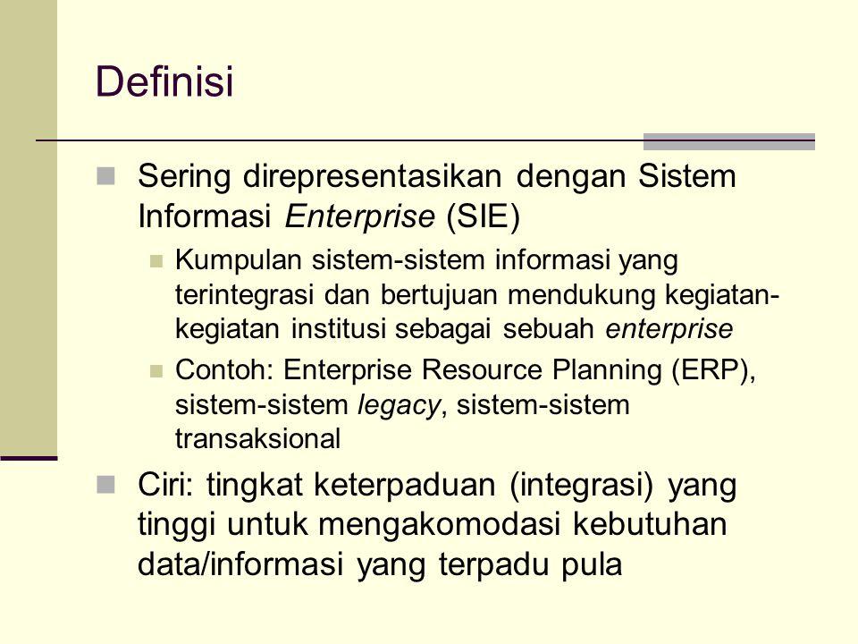 Definisi Sering direpresentasikan dengan Sistem Informasi Enterprise (SIE)