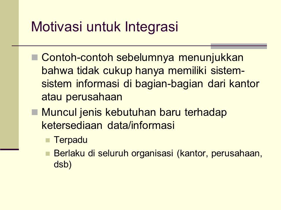 Motivasi untuk Integrasi