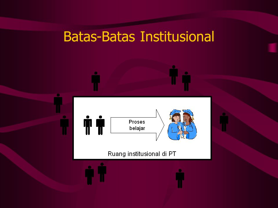 Batas-Batas Institusional