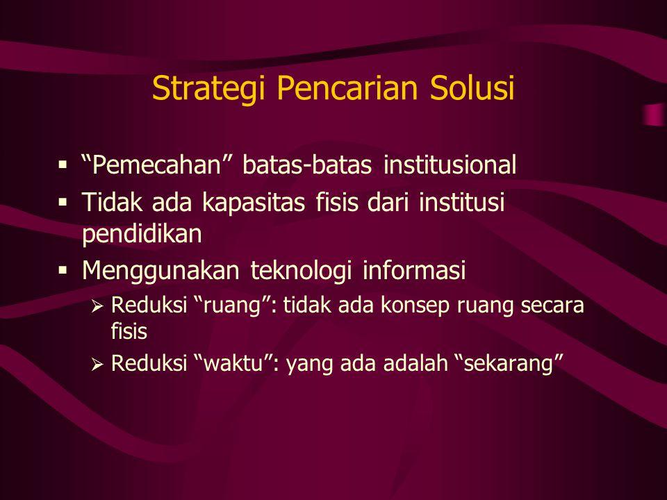 Strategi Pencarian Solusi
