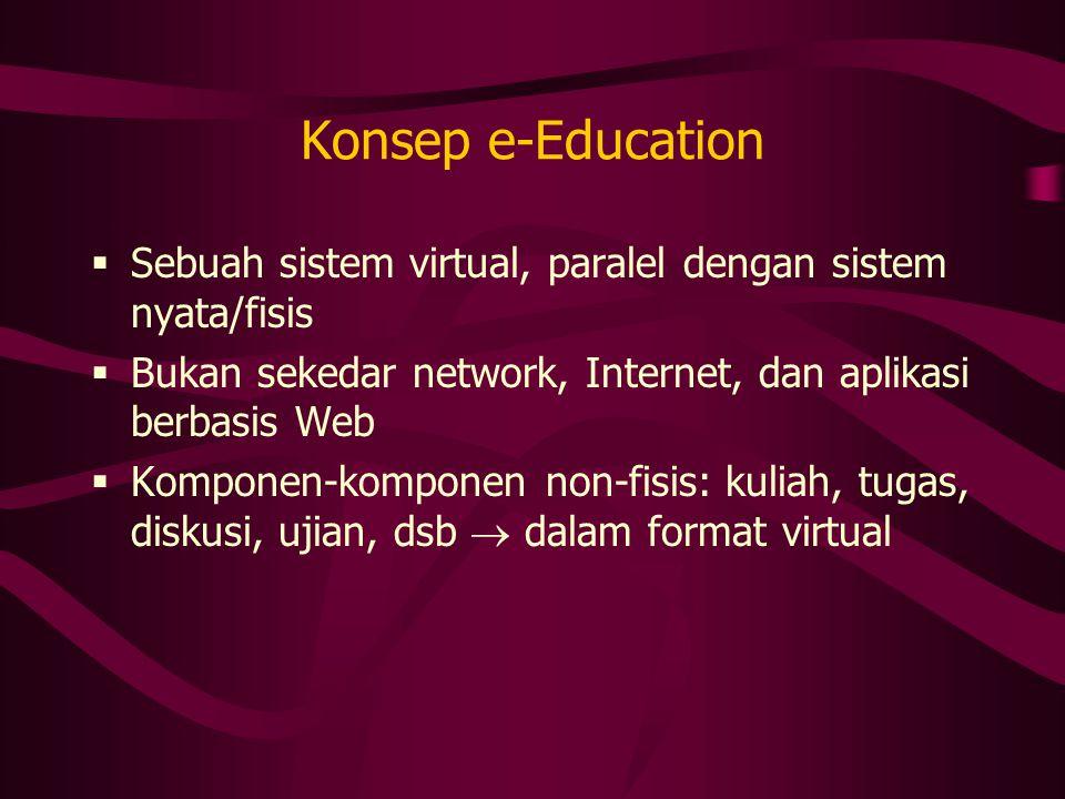 Konsep e-Education Sebuah sistem virtual, paralel dengan sistem nyata/fisis. Bukan sekedar network, Internet, dan aplikasi berbasis Web.