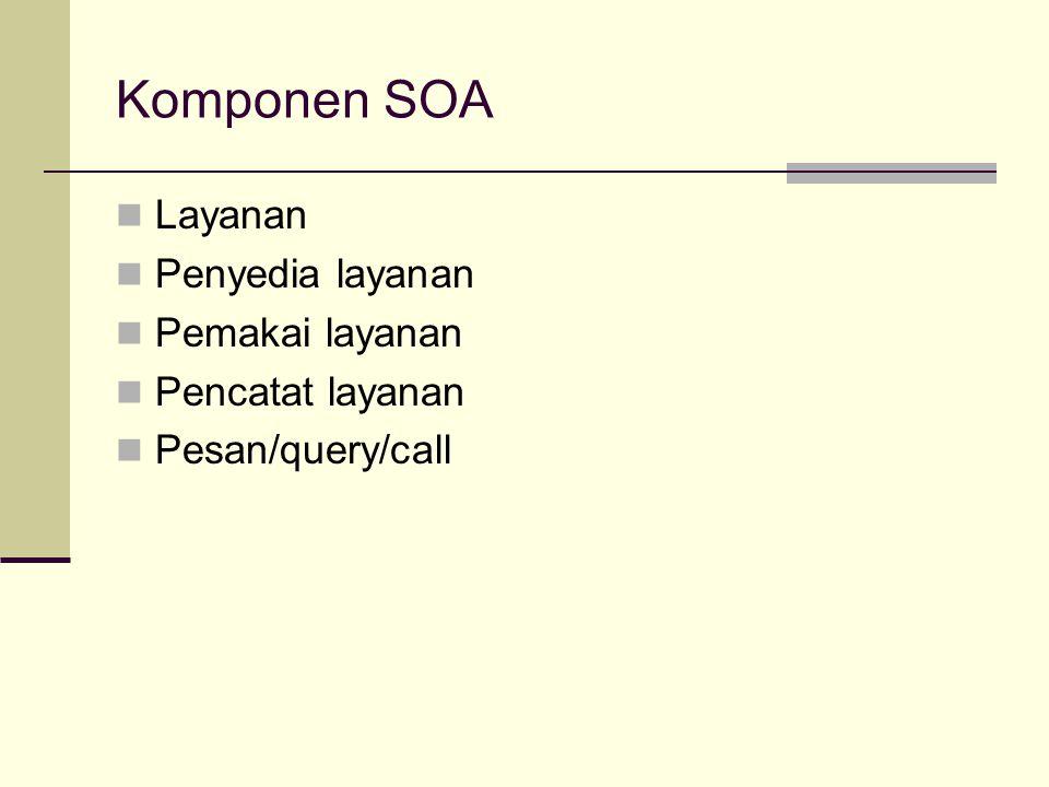 Komponen SOA Layanan Penyedia layanan Pemakai layanan Pencatat layanan