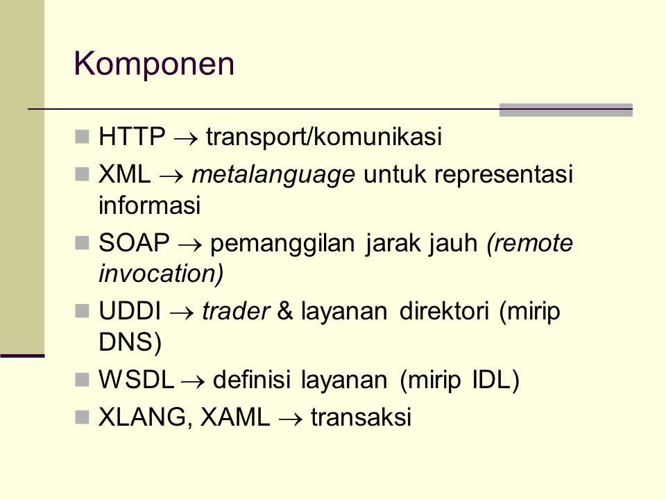 Komponen HTTP  transport/komunikasi