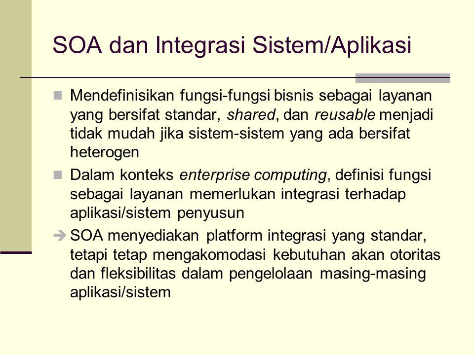 SOA dan Integrasi Sistem/Aplikasi