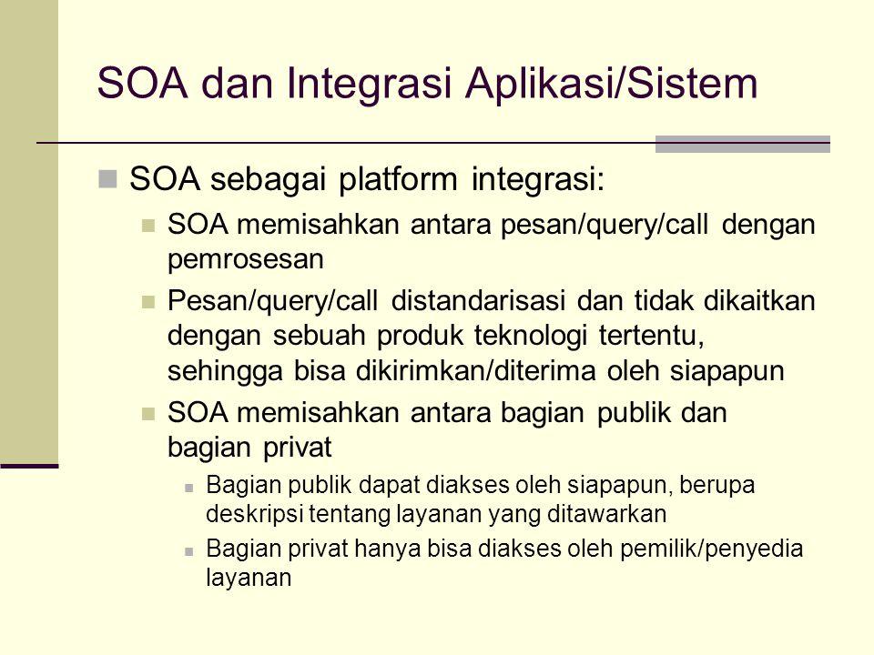 SOA dan Integrasi Aplikasi/Sistem