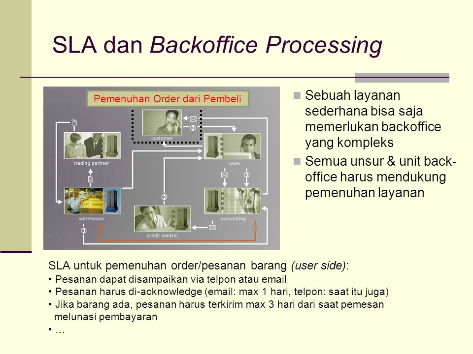 SLA dan Backoffice Processing