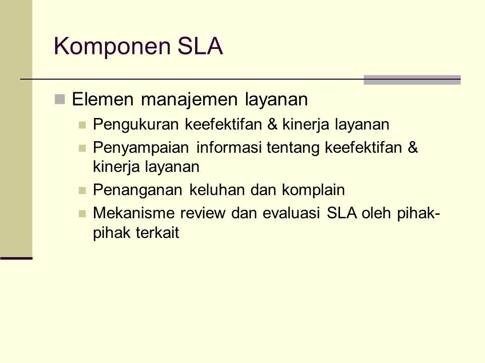 Komponen SLA Elemen manajemen layanan