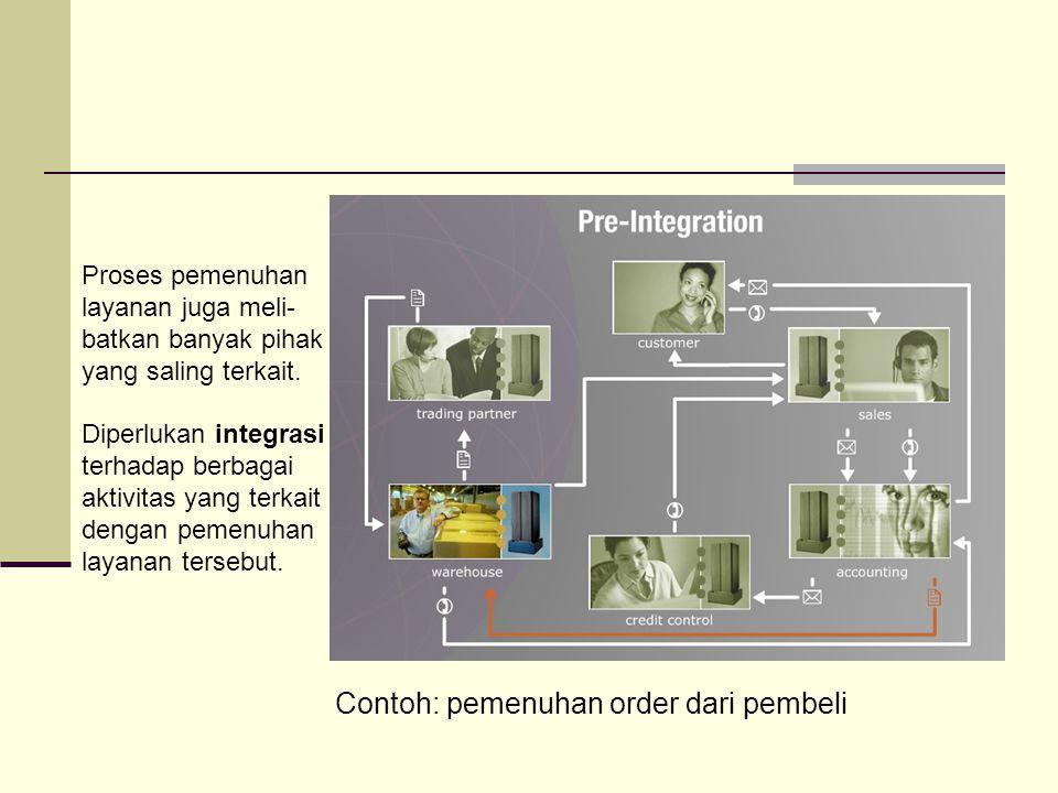 Contoh: pemenuhan order dari pembeli