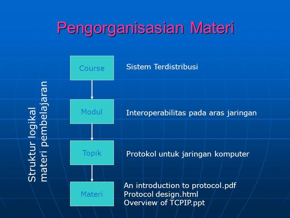 Pengorganisasian Materi