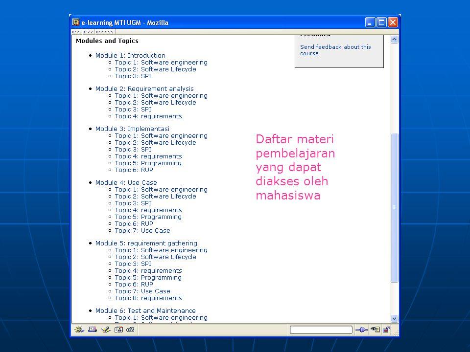 Daftar materi pembelajaran yang dapat diakses oleh mahasiswa