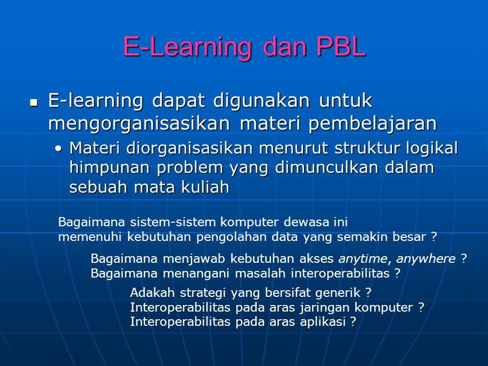 E-Learning dan PBL E-learning dapat digunakan untuk mengorganisasikan materi pembelajaran.