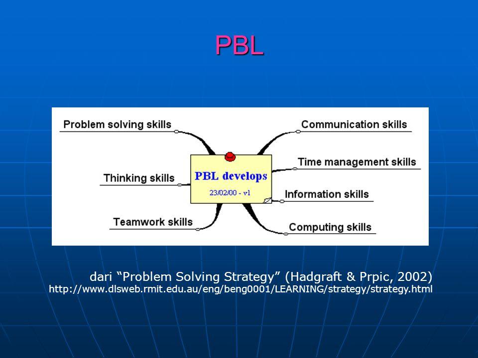 PBL dari Problem Solving Strategy (Hadgraft & Prpic, 2002)