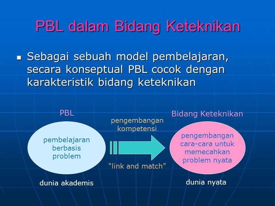 PBL dalam Bidang Keteknikan