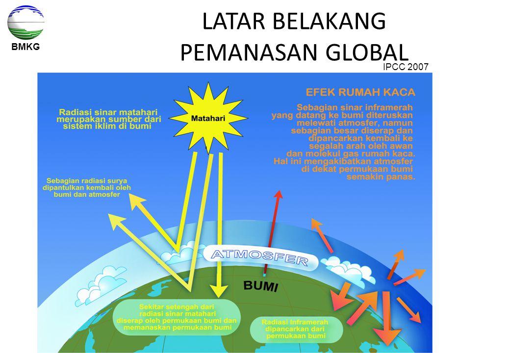 LATAR BELAKANG PEMANASAN GLOBAL (EFEK RUMAH KACA)