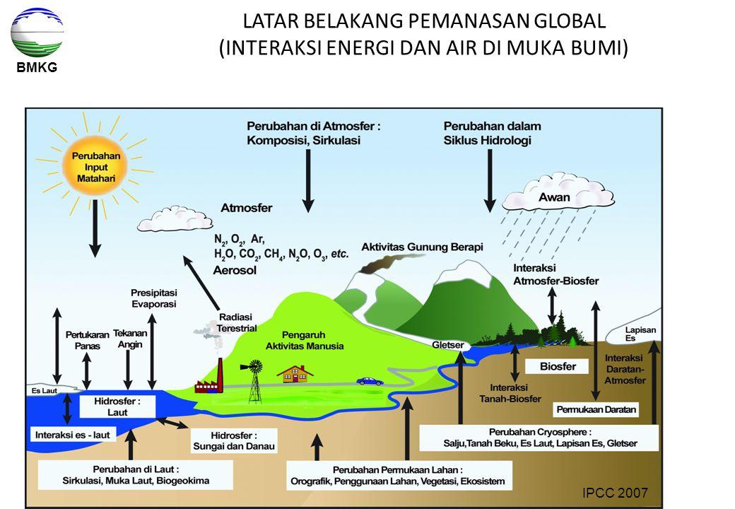LATAR BELAKANG PEMANASAN GLOBAL (INTERAKSI ENERGI DAN AIR DI MUKA BUMI)