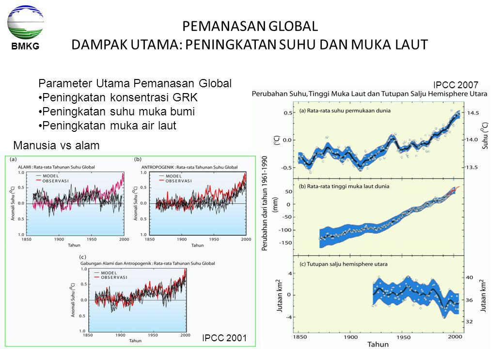 PEMANASAN GLOBAL DAMPAK UTAMA: PENINGKATAN SUHU DAN MUKA LAUT
