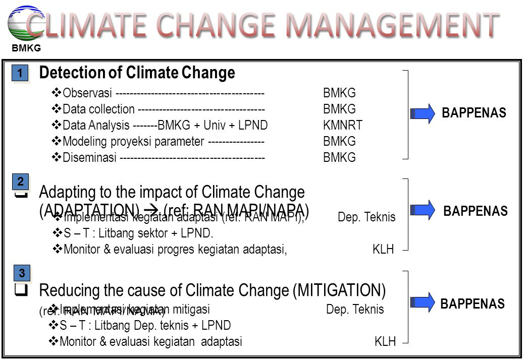 Climate Change Management