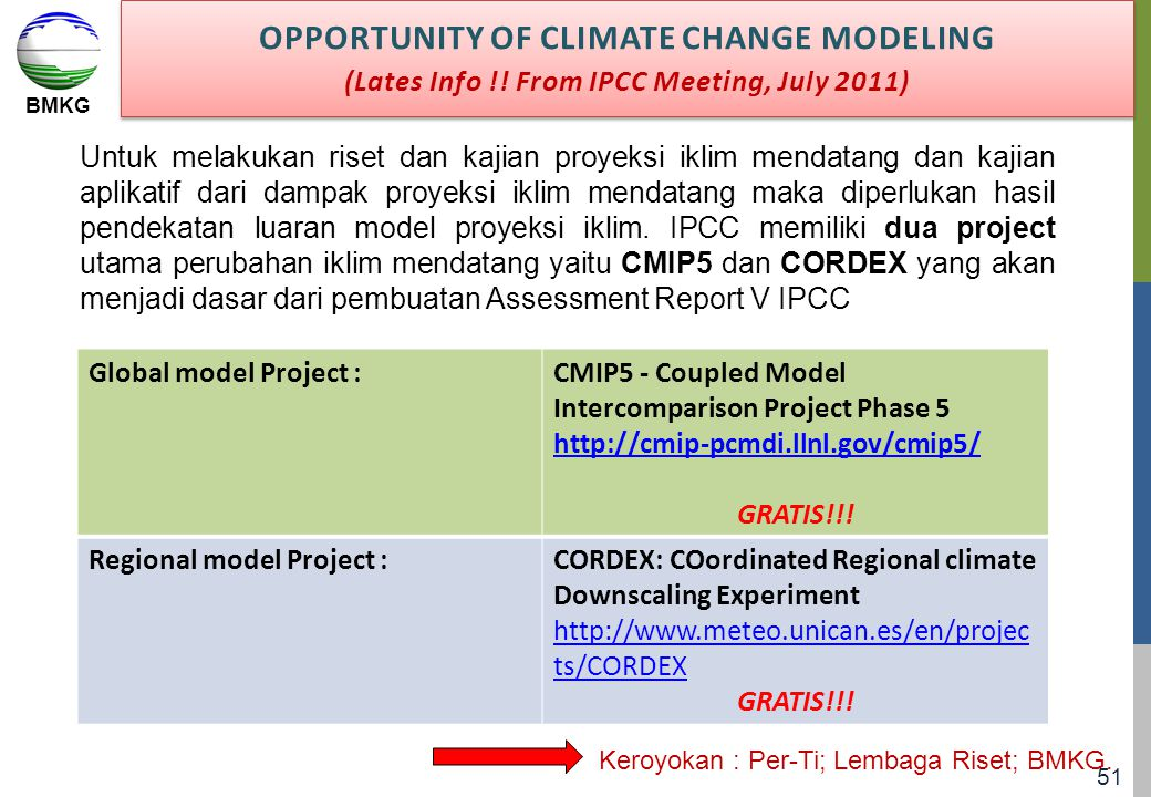 OPPORTUNITY OF CLIMATE CHANGE MODELING