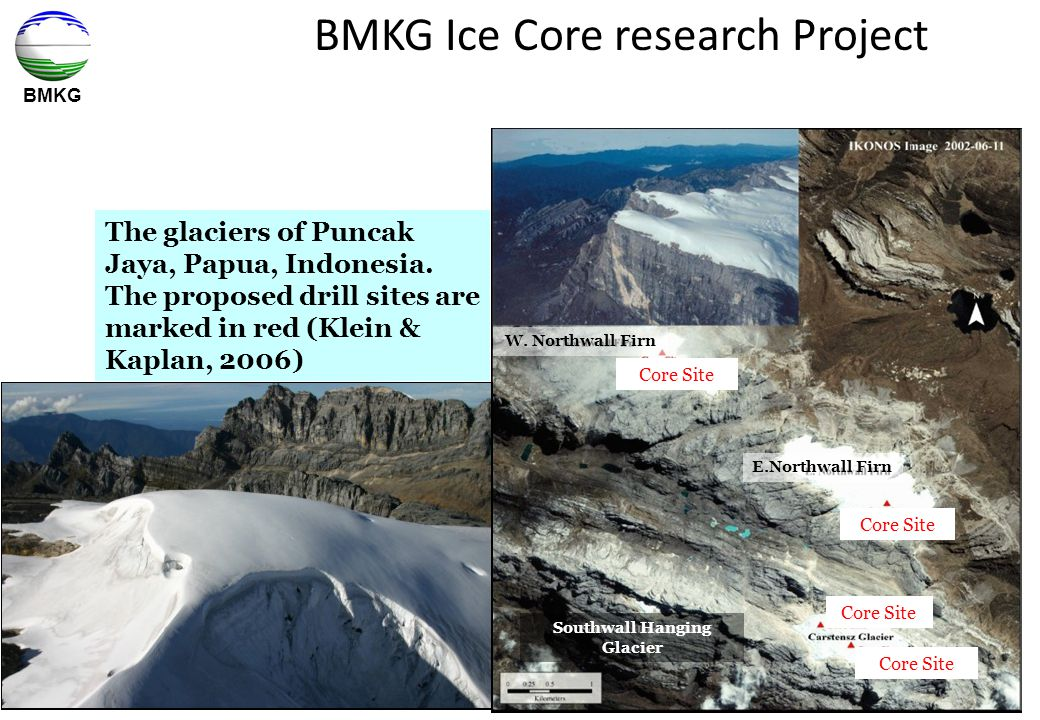 BMKG Ice Core research Project