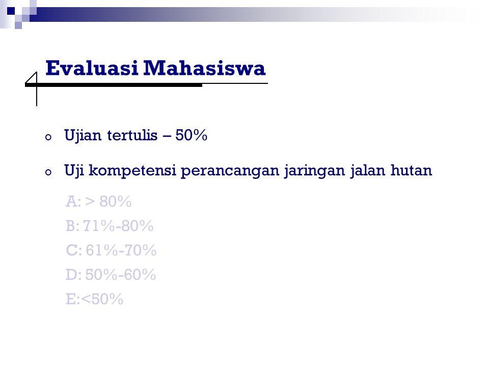 Evaluasi Mahasiswa Ujian tertulis – 50%