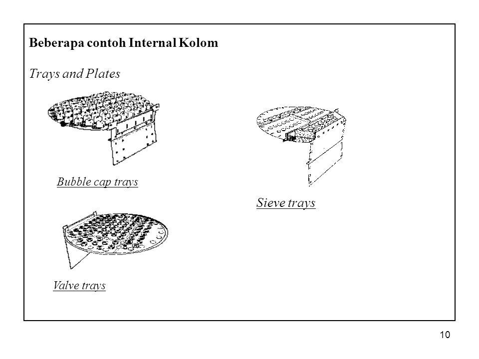 Beberapa contoh Internal Kolom Trays and Plates